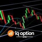 trading sma with iq option
