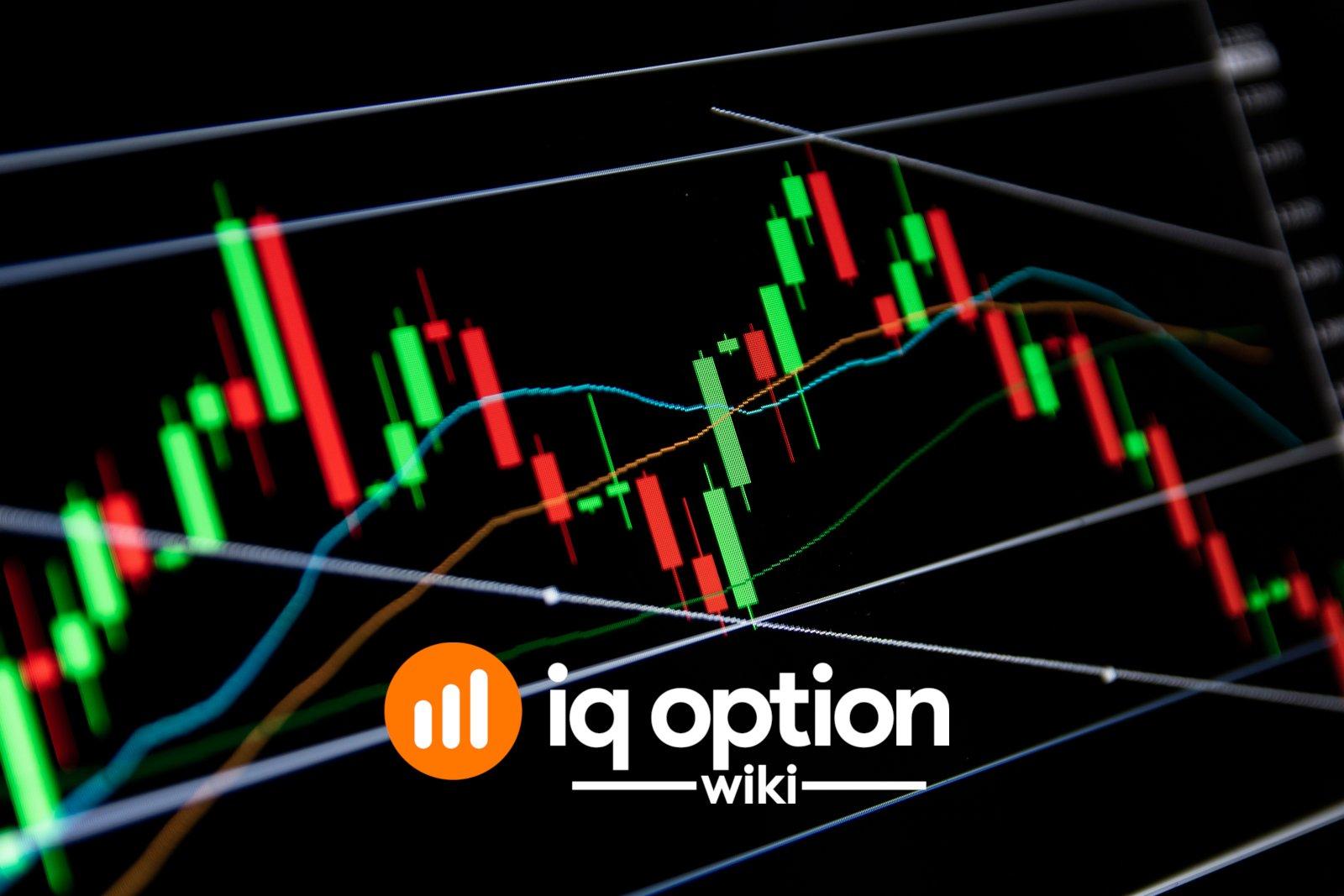 intercambie bitcoin instantáneamente guia para negociar com o indicador sma