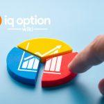ADX and EMA strategy IQ Option