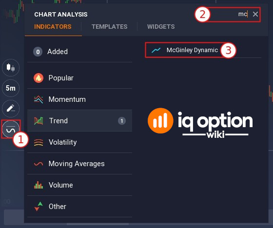 Adding McGinley Dynamic to the chart on IQ Option