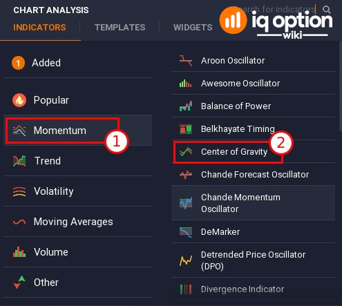 How to find Center of Gravity indicator on IQ Option