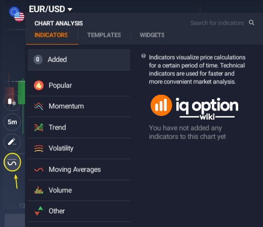 Accessing indicators on IQ Option platform