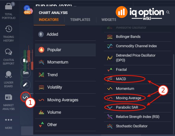 First you need to choose indicators and set their parameters