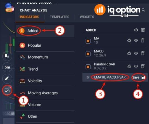 How to make reusable chart templates on IQ Option platform