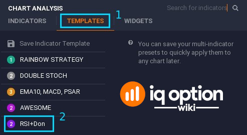 Accessing chart templates is simple on IQ Option