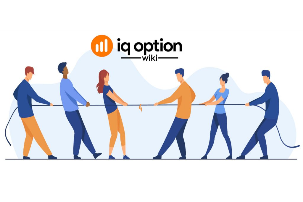 Finding support and resistance on IQ Option platform