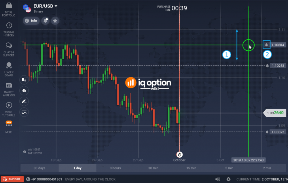 Setting up a price alerts directly from the chart