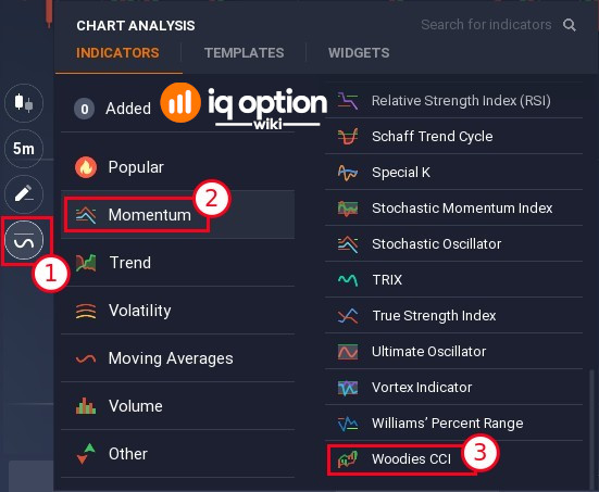 3-simple-steps-to-access-Woodie-CCI-indicator-on-IQ-Option.jpg