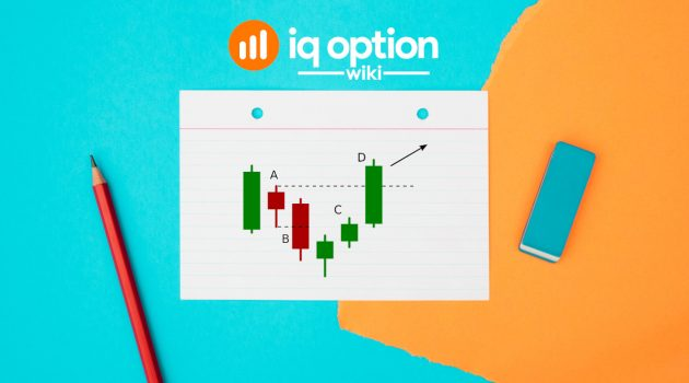 Hikkake pattern on IQ Option