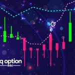 Pin bar with inside bar on IQ Option