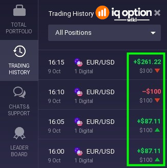 To calculate your Profit or Loss for the day just sum all your trades