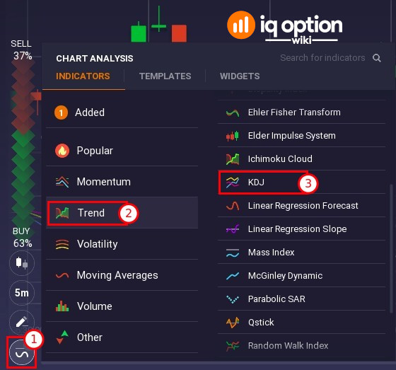 3 simple steps to add KDJ indicator to the chart on IQ Option platform
