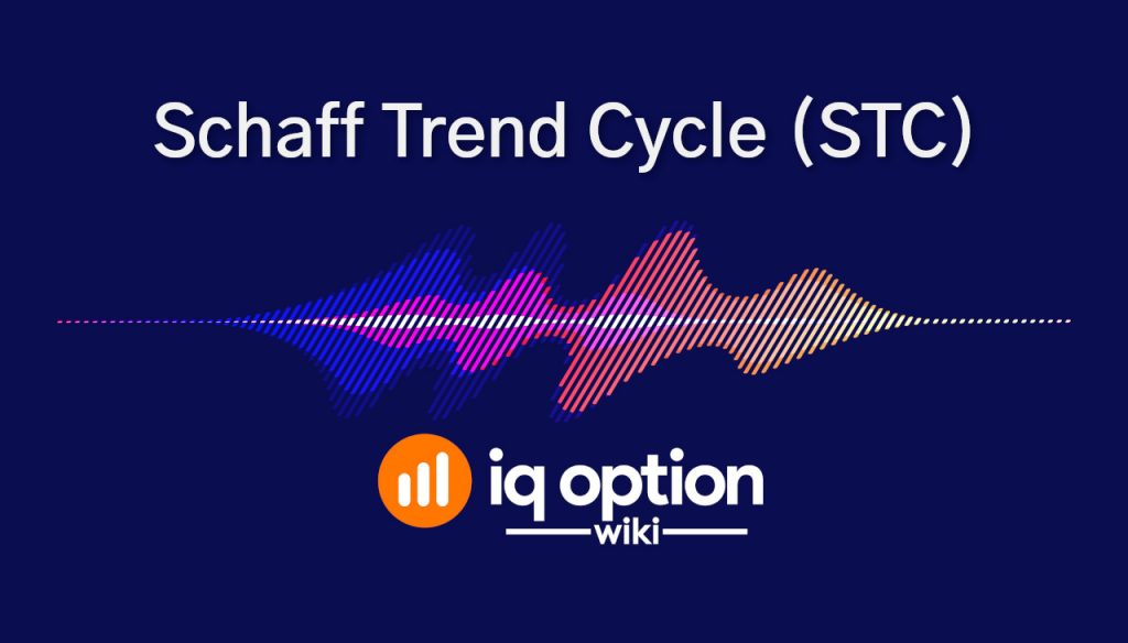 Schaff Trend Cycle on IQ Option