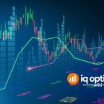Chande Kroll Stop on IQ Option