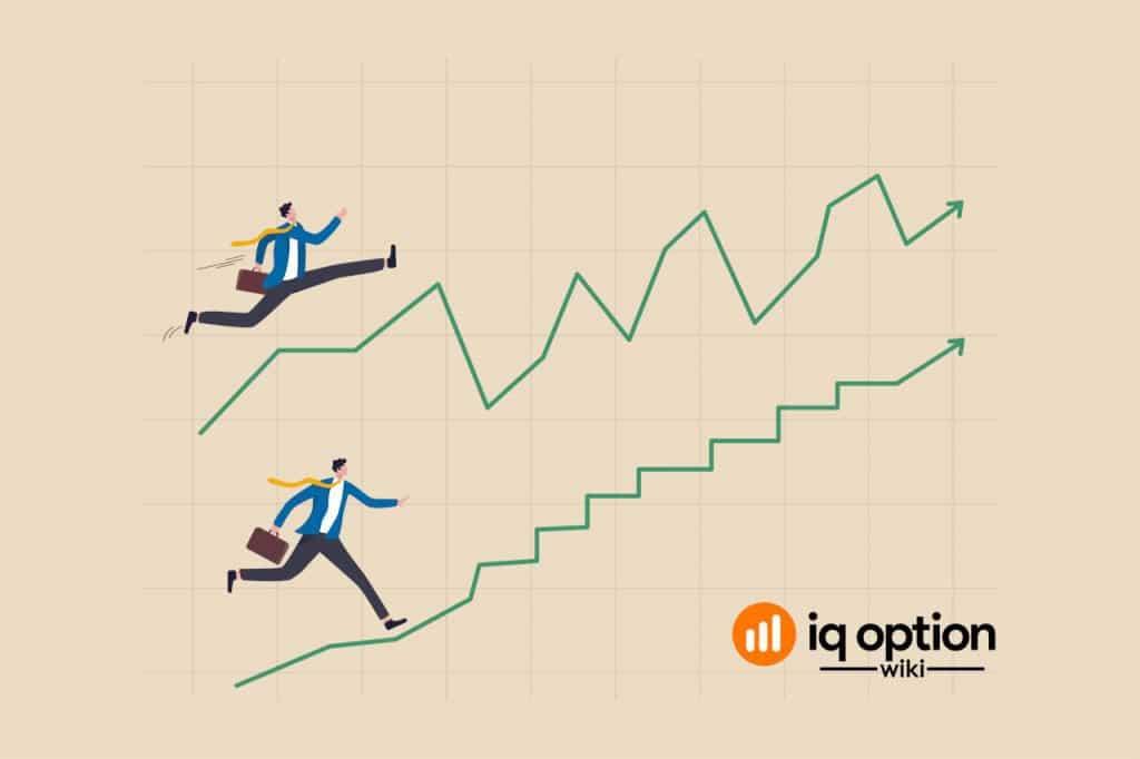 Chaikin Volatility oscillator on IQ Option