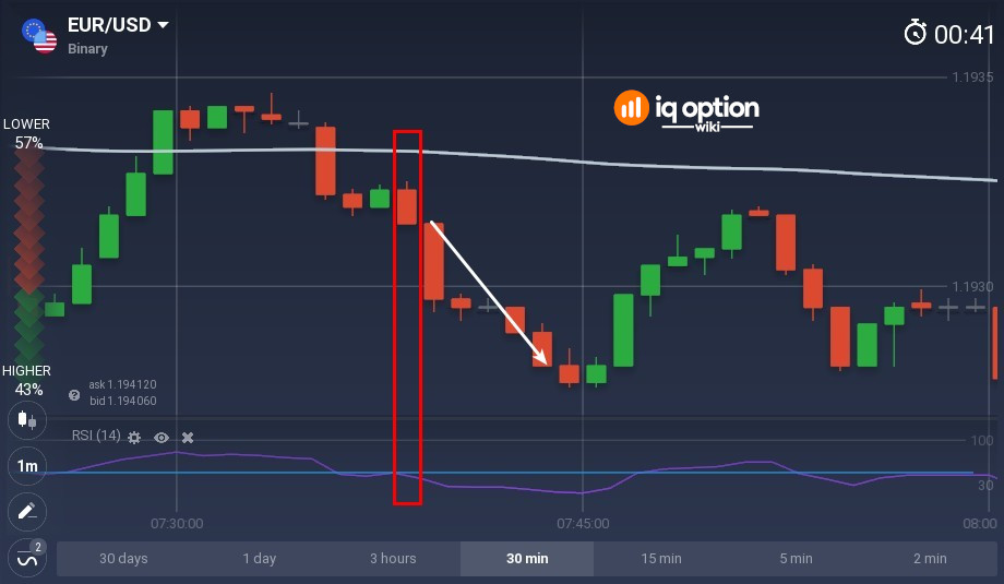 Forex scalping vs day trading