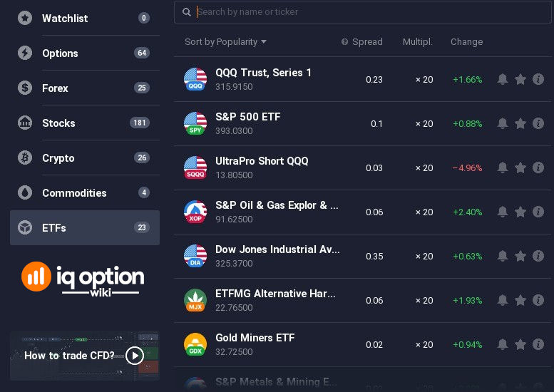 There are 23 ETFs to choose from on IQ Option