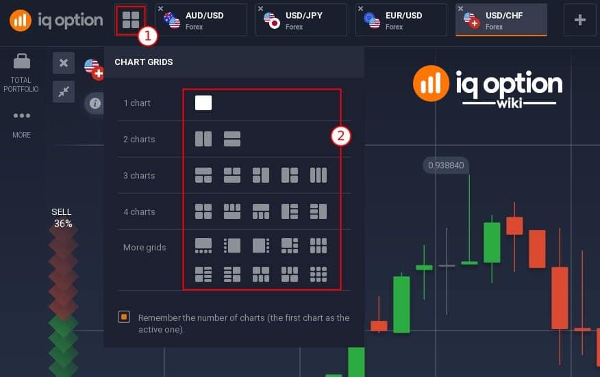 How to set multichart on IQ Option