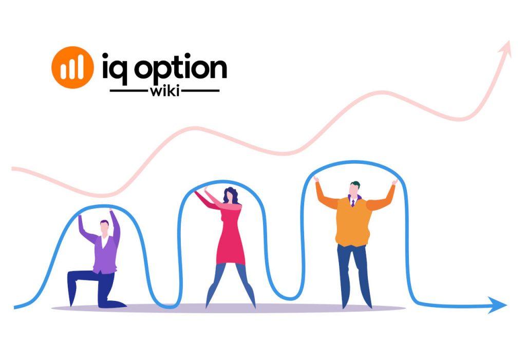 linear regression slope on IQ Option