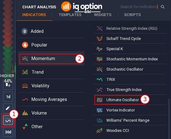 How to insert Ultimate Oscillator on IQ Option platform