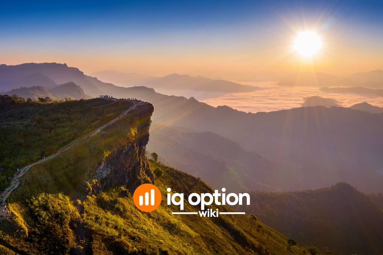 Aroon and Aroon Oscillator on IQ Option